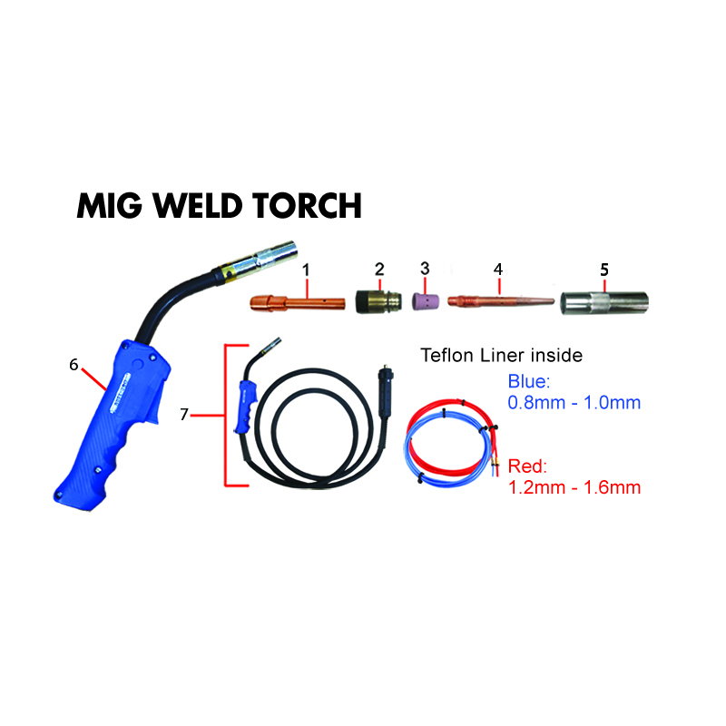 [QNCB_7524]  POWERCRAFT MIG WELD TORCH - OBC 350A - Tools From Us | Welding Gun Diagram |  | Tools From Us