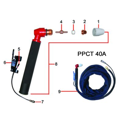 PPCT 40A